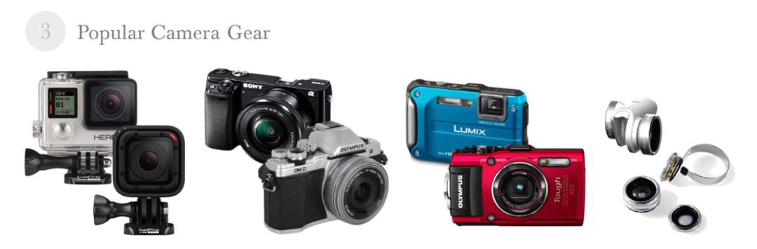 Camera Gear 2016 Best Holiday Gift Ideas for Travel Lovers