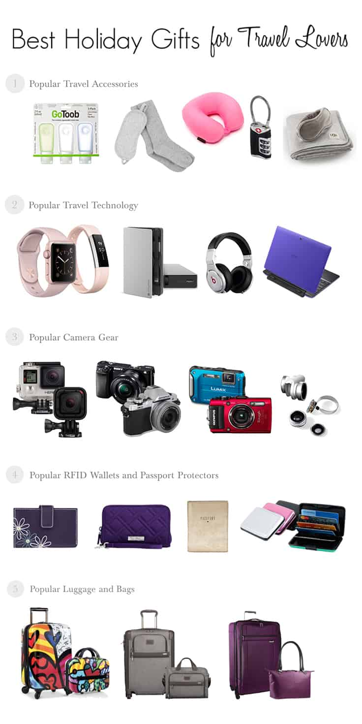 The editors at Dream Travel Magazine have put together a list of the Best Holiday Gifts Travel Lovers. From popular travel accessories, luggage and wallets to travel technology and camera gear. Check out our travel holiday gift guide.