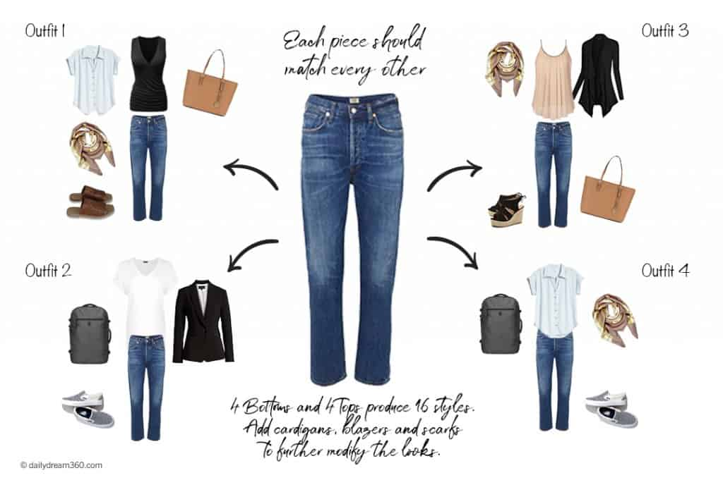 tips for a capsule wardrobe for travel